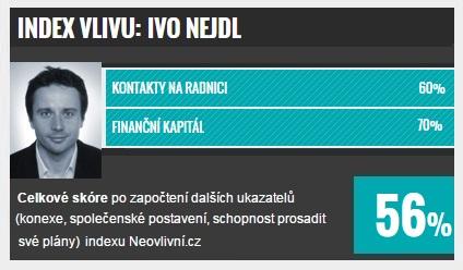 TOP 10 v Jihočeském kraji: Jiří Nejdl