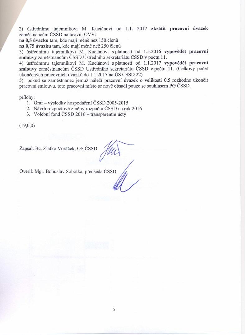 cssd_dokument_uspora_lidovy dum5