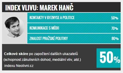 TOP 10 vlivu v zákulisí: Marek Hanč