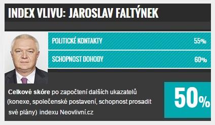 TOP 10 vlivu v Praze: praha_faltynek_jaroslav