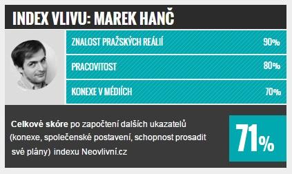 TOP 10 vlivu v Praze: praha_marek_hanc