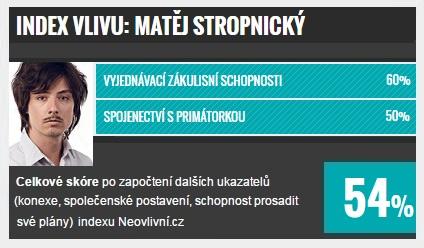 TOP 10 vlivu v Praze: praha_stropnciky_matej