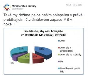 ministerstvo_kultury_tweet