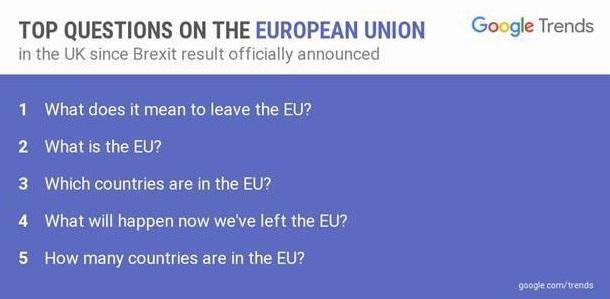 brexit_google_trends