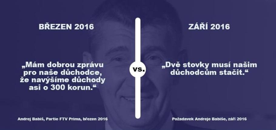 babis_duchody_z_facebooku_cssd