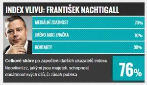 frantisek_nachtigall_vliv_shoubyznys