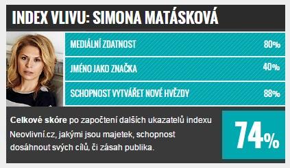 simona_mataskova_vliv_shoubyznys