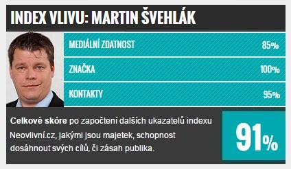 martin_svehlak_vliv_showbyznys