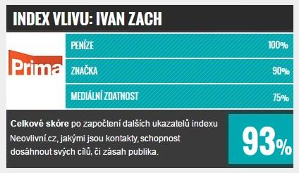 prima_ivan_zach_vliv_showbyznys