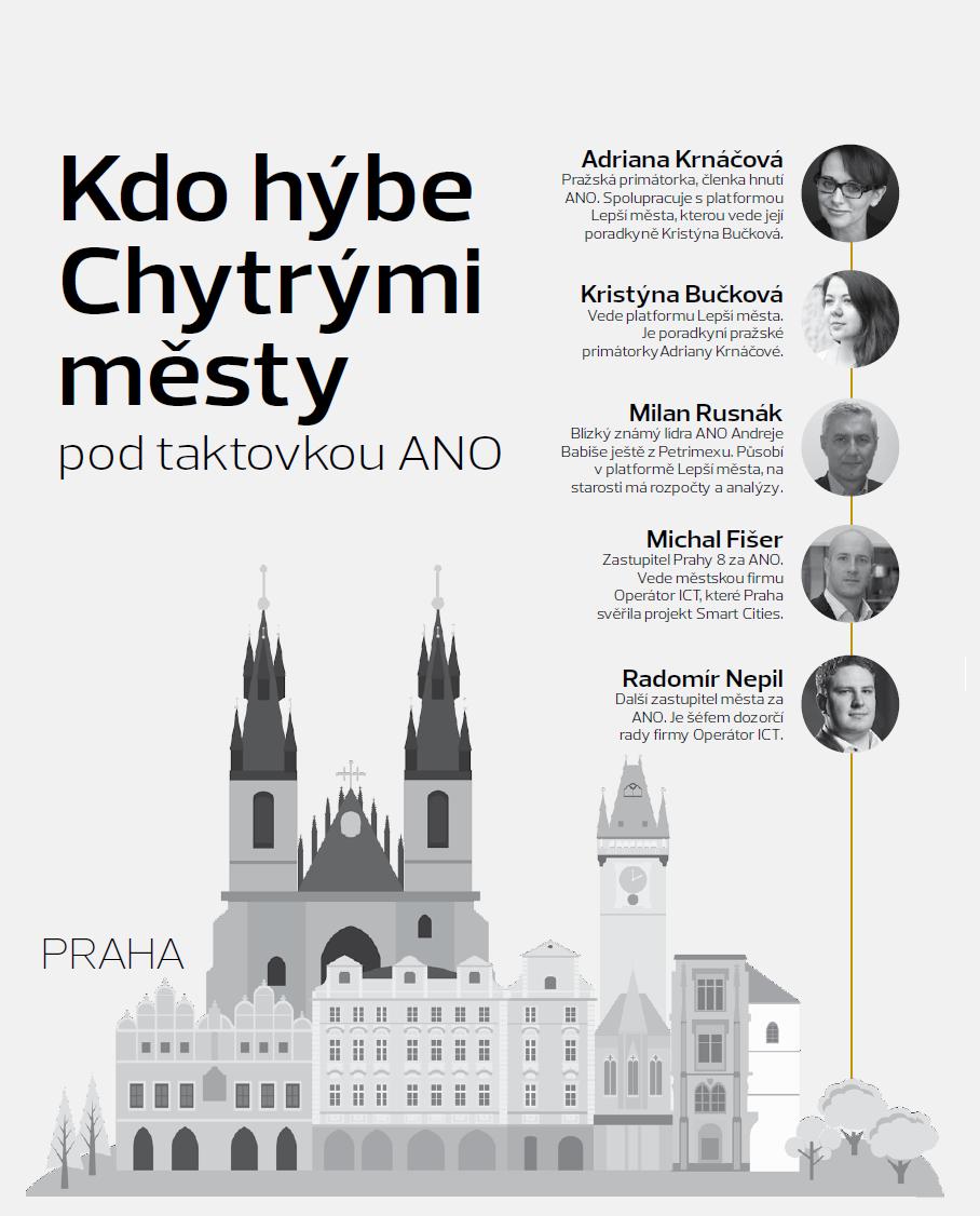 smart_cities_infografika_ano_osoby_obsazeni_1dil